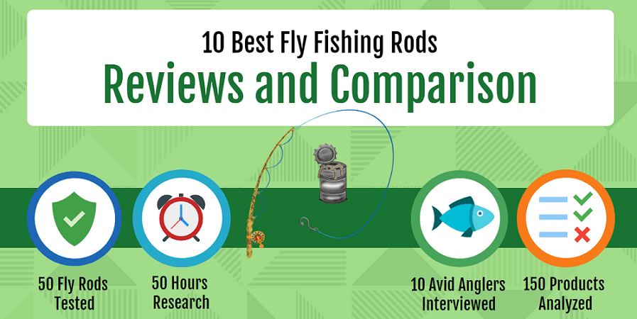 best budget fly rods