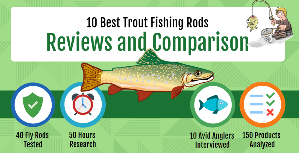 best trout fishing rods