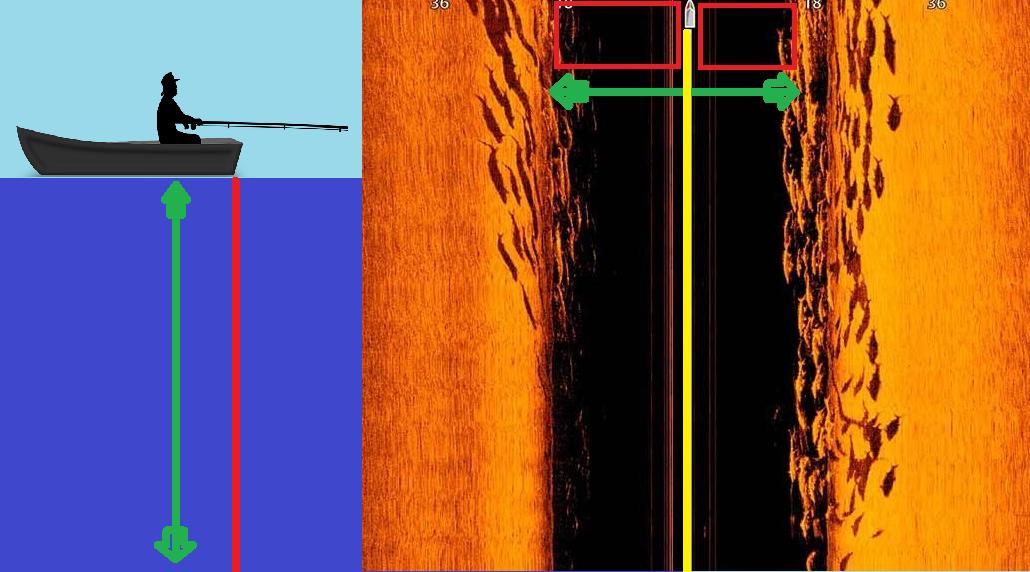side imaging explained