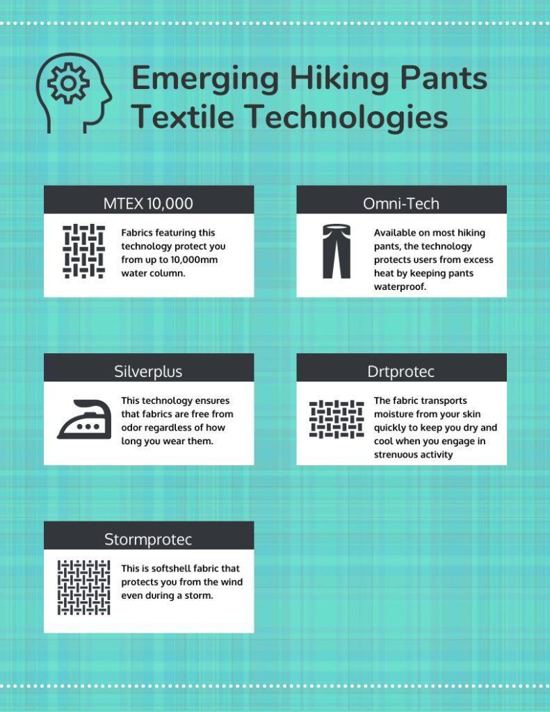 Infographics-Emerging Hiking Pants Textile Technologies