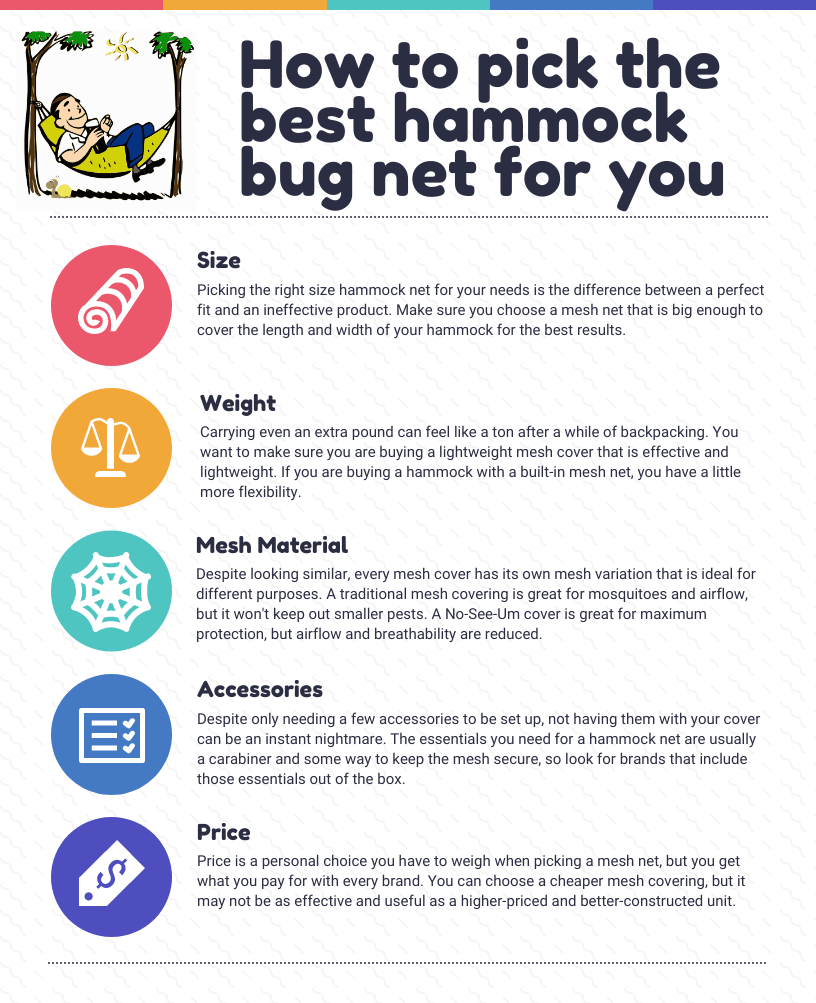 How to pick the best hammock bug net