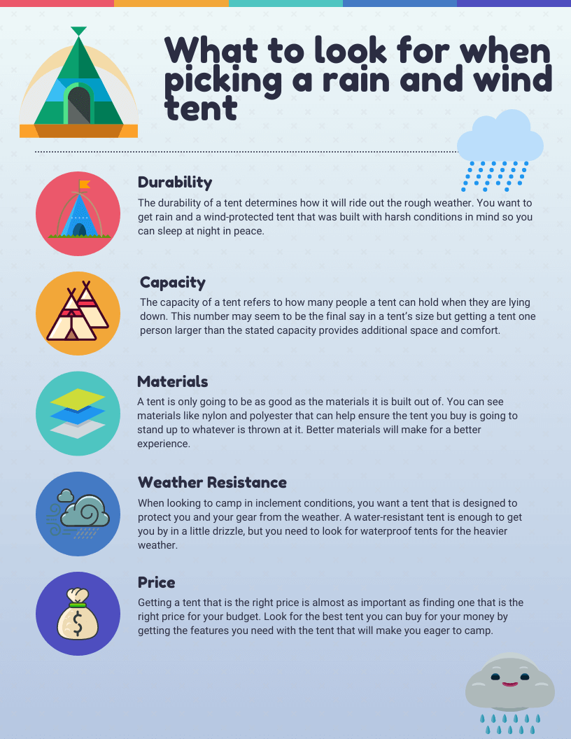 What to look for when picking a rain and wind tent